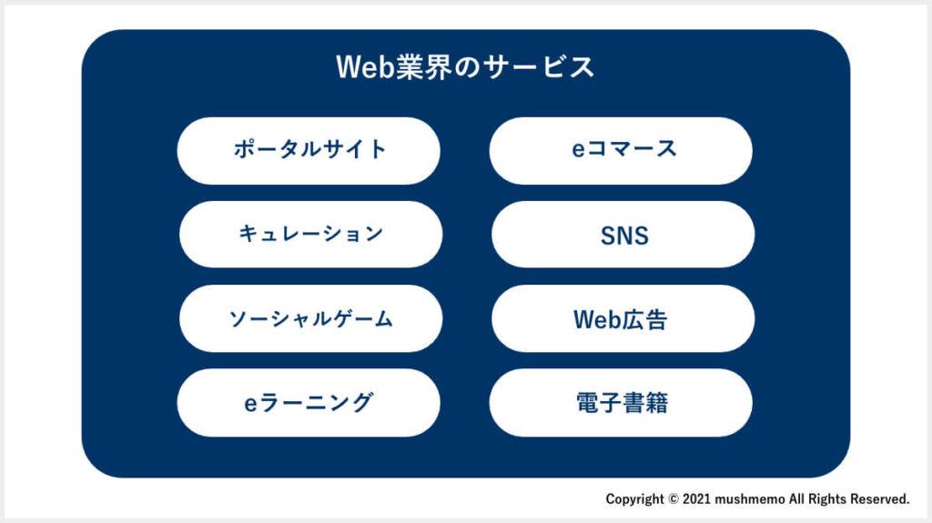 Web業界のサービス